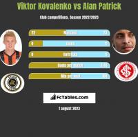 Viktor Kovalenko vs Alan Patrick h2h player stats