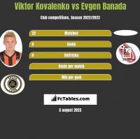 Viktor Kovalenko vs Evgen Banada h2h player stats
