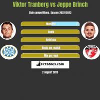 Viktor Tranberg vs Jeppe Brinch h2h player stats