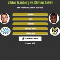 Viktor Tranberg vs Clinton Antwi h2h player stats