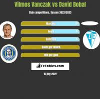 Vilmos Vanczak vs David Bobal h2h player stats