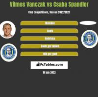 Vilmos Vanczak vs Csaba Spandler h2h player stats
