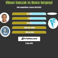 Vilmos Vanczak vs Bence Gergenyi h2h player stats
