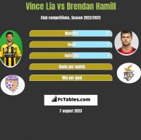 Vince Lia vs Brendan Hamill h2h player stats