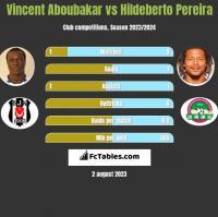 Vincent Aboubakar vs Hildeberto Pereira h2h player stats