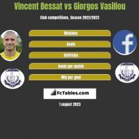 Vincent Bessat vs Giorgos Vasiliou h2h player stats