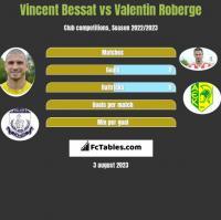 Vincent Bessat vs Valentin Roberge h2h player stats