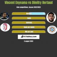 Vincent Enyeama vs Dimitry Bertaud h2h player stats