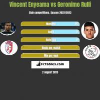 Vincent Enyeama vs Geronimo Rulli h2h player stats
