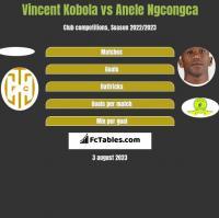 Vincent Kobola vs Anele Ngcongca h2h player stats