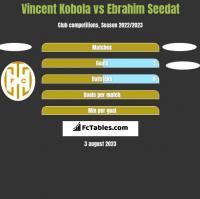 Vincent Kobola vs Ebrahim Seedat h2h player stats