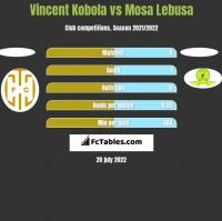 Vincent Kobola vs Mosa Lebusa h2h player stats
