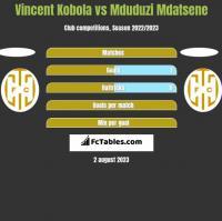 Vincent Kobola vs Mduduzi Mdatsene h2h player stats