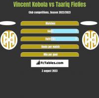 Vincent Kobola vs Taariq Fielies h2h player stats