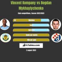 Vincent Kompany vs Bogdan Mykhaylychenko h2h player stats