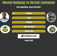 Vincent Kompany vs Derrick Luckassen h2h player stats