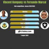 Vincent Kompany vs Fernando Marcal h2h player stats