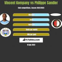 Vincent Kompany vs Philippe Sandler h2h player stats