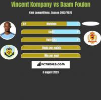 Vincent Kompany vs Daam Foulon h2h player stats