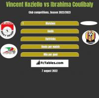 Vincent Koziello vs Ibrahima Coulibaly h2h player stats