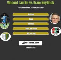 Vincent Laurini vs Bram Nuytinck h2h player stats