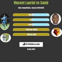 Vincent Laurini vs Samir h2h player stats