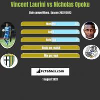 Vincent Laurini vs Nicholas Opoku h2h player stats