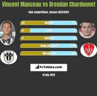 Vincent Manceau vs Brendan Chardonnet h2h player stats