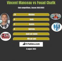 Vincent Manceau vs Fouad Chafik h2h player stats