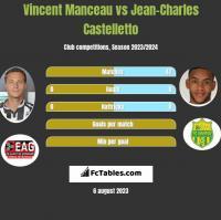Vincent Manceau vs Jean-Charles Castelletto h2h player stats