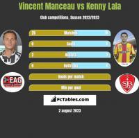 Vincent Manceau vs Kenny Lala h2h player stats