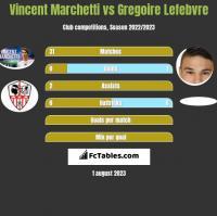 Vincent Marchetti vs Gregoire Lefebvre h2h player stats