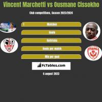 Vincent Marchetti vs Ousmane Cissokho h2h player stats