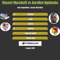 Vincent Marchetti vs Aurelien Nguiamba h2h player stats