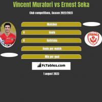 Vincent Muratori vs Ernest Seka h2h player stats