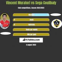Vincent Muratori vs Sega Coulibaly h2h player stats