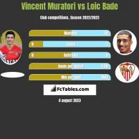 Vincent Muratori vs Loic Bade h2h player stats
