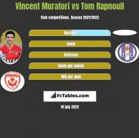 Vincent Muratori vs Tom Rapnouil h2h player stats