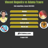 Vincent Nogueira vs Adama Traore h2h player stats