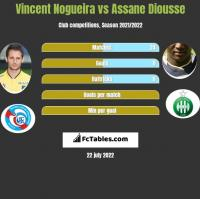 Vincent Nogueira vs Assane Diousse h2h player stats