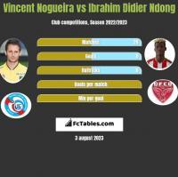 Vincent Nogueira vs Ibrahim Didier Ndong h2h player stats