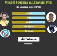 Vincent Nogueira vs Lebogang Phiri h2h player stats