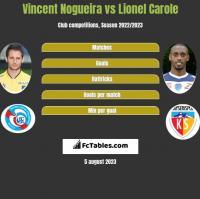 Vincent Nogueira vs Lionel Carole h2h player stats