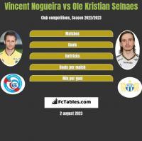 Vincent Nogueira vs Ole Kristian Selnaes h2h player stats