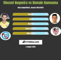 Vincent Nogueira vs Romain Hamouma h2h player stats