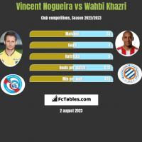 Vincent Nogueira vs Wahbi Khazri h2h player stats
