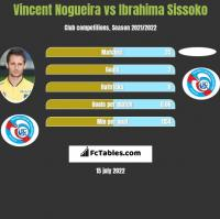 Vincent Nogueira vs Ibrahima Sissoko h2h player stats