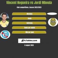 Vincent Nogueira vs Jordi Mboula h2h player stats