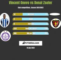 Vincent Onovo vs Donat Zsoter h2h player stats