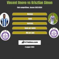 Vincent Onovo vs Krisztian Simon h2h player stats